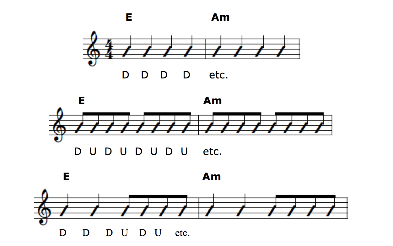 strumming beginner guitar
